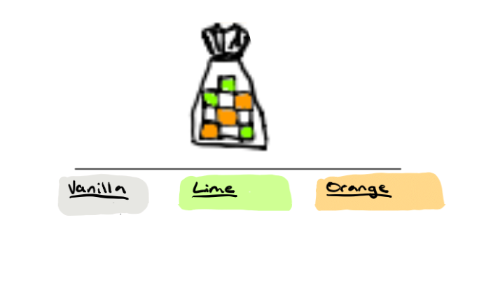 Thumbnail of: Marshmallows - Lime, Orange, and Vanilla (Assorted)